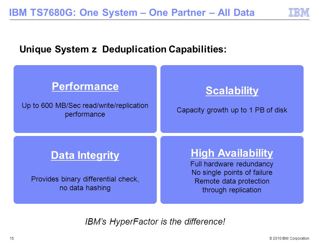 © 2010 IBM Corporation15 Performance Up to 600 MB/Sec read/write/replication performance Scalability Capacity growth up to 1 PB of disk Data Integrity Provides binary differential check, no data hashing High Availability Full hardware redundancy No single points of failure Remote data protection through replication Unique System z Deduplication Capabilities: IBM's HyperFactor is the difference.