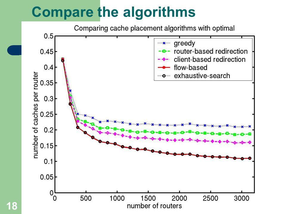 18 Compare the algorithms