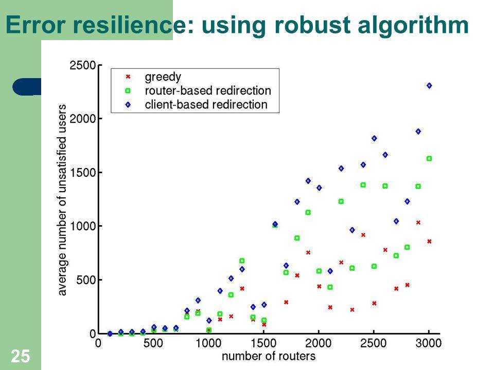 25 Error resilience: using robust algorithm