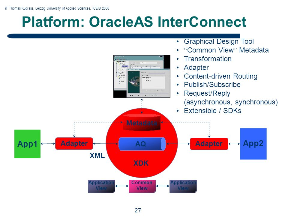 © Thomas Kudrass, Leipzig University of Applied Sciences, ICEIS 2006 27 Platform: OracleAS InterConnect App2 App1 Adapter Metadata XML Graphical Design Tool Common View Metadata Transformation Adapter Content-driven Routing Publish/Subscribe Request/Reply (asynchronous, synchronous) Extensible / SDKs AQ XDK Application View Application View Common View