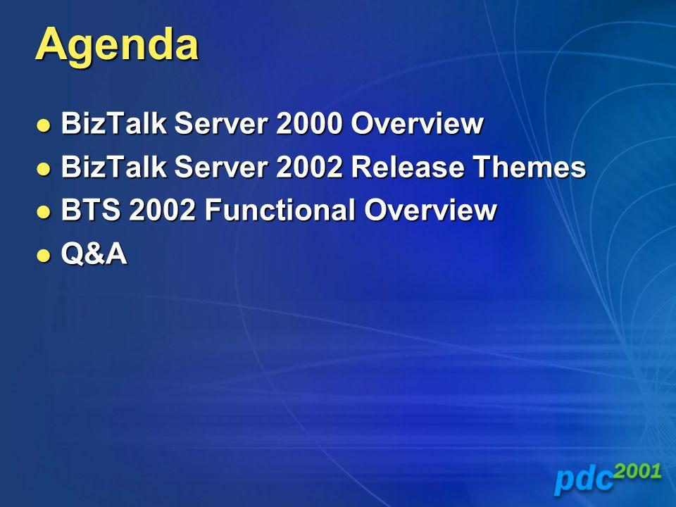 Agenda BizTalk Server 2000 Overview BizTalk Server 2000 Overview BizTalk Server 2002 Release Themes BizTalk Server 2002 Release Themes BTS 2002 Functional Overview BTS 2002 Functional Overview Q&A Q&A