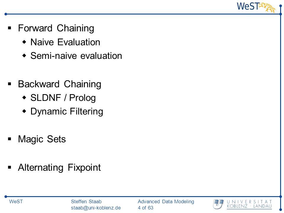 Steffen Staab staab@uni-koblenz.de Advanced Data Modeling 15 of 63 WeST Backward chaining example