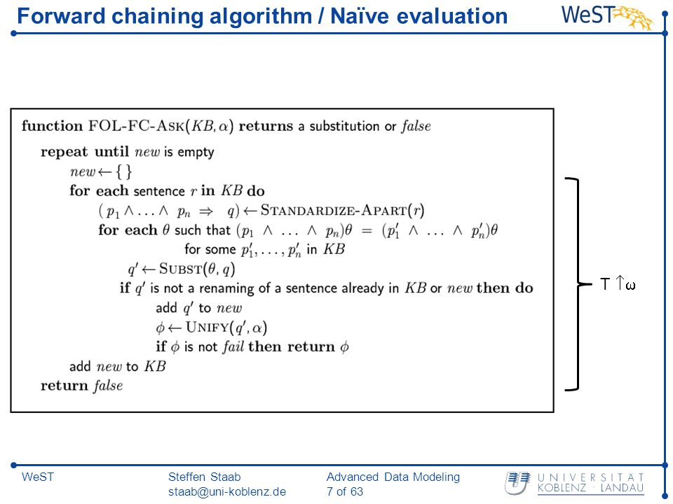 Steffen Staab staab@uni-koblenz.de Advanced Data Modeling 58 of 63 WeST Dynamic Filtering: Problem Negation p(X, Y)  q(f(X), X)  r(X, Y)  q(X, c)  not p(X, c) q(f(a), a) q(a,c) q(f(c),c) r(a, c) r(c,d) r(e,f) X, c a, c f(a), a a, a a, c a f(c) X, ca, c f(c),c a f(c)