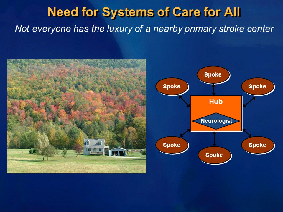 Need for Systems of Care for All Not everyone has the luxury of a nearby primary stroke center Hub Neurologist Spoke