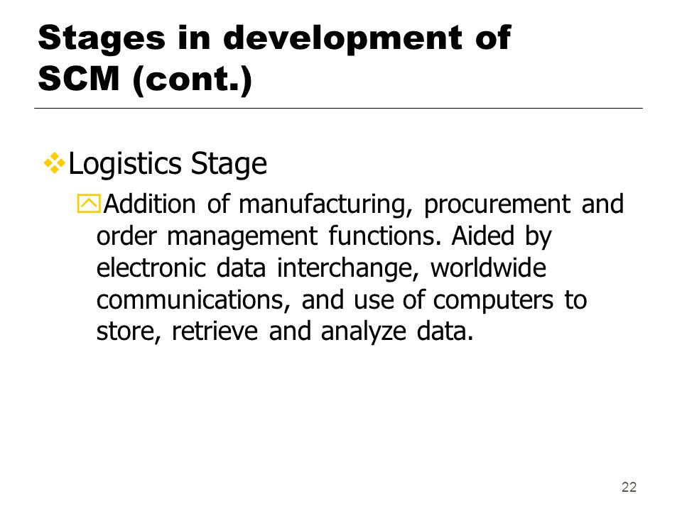 22 Stages in development of SCM (cont.)  Logistics Stage y Addition of manufacturing, procurement and order management functions.