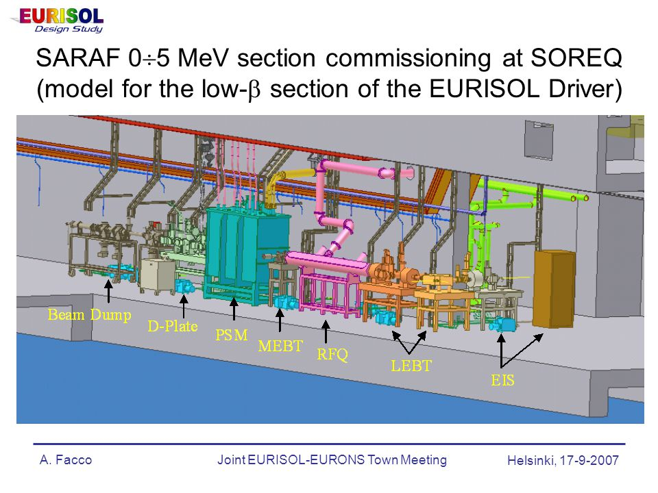 A. FaccoJoint EURISOL-EURONS Town Meeting Helsinki, 17-9-2007 SARAF 0  5 MeV section commissioning at SOREQ (model for the low-  section of the EURI