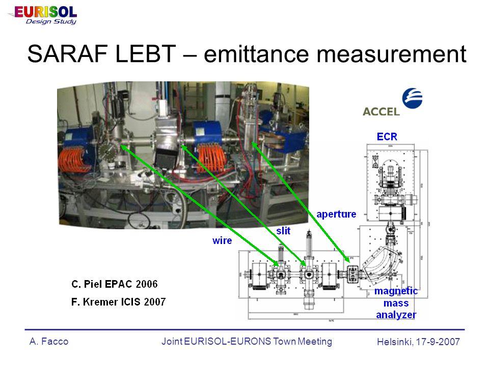 A. FaccoJoint EURISOL-EURONS Town Meeting Helsinki, 17-9-2007 SARAF LEBT – emittance measurement