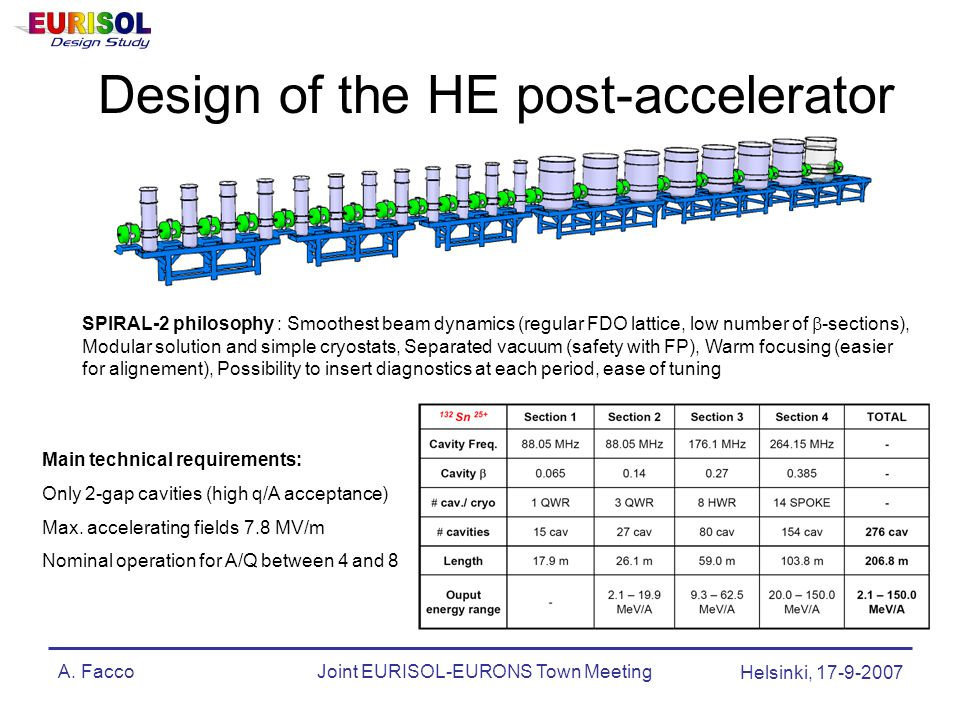 A. FaccoJoint EURISOL-EURONS Town Meeting Helsinki, 17-9-2007 SPIRAL-2 philosophy : Smoothest beam dynamics (regular FDO lattice, low number of  -sec