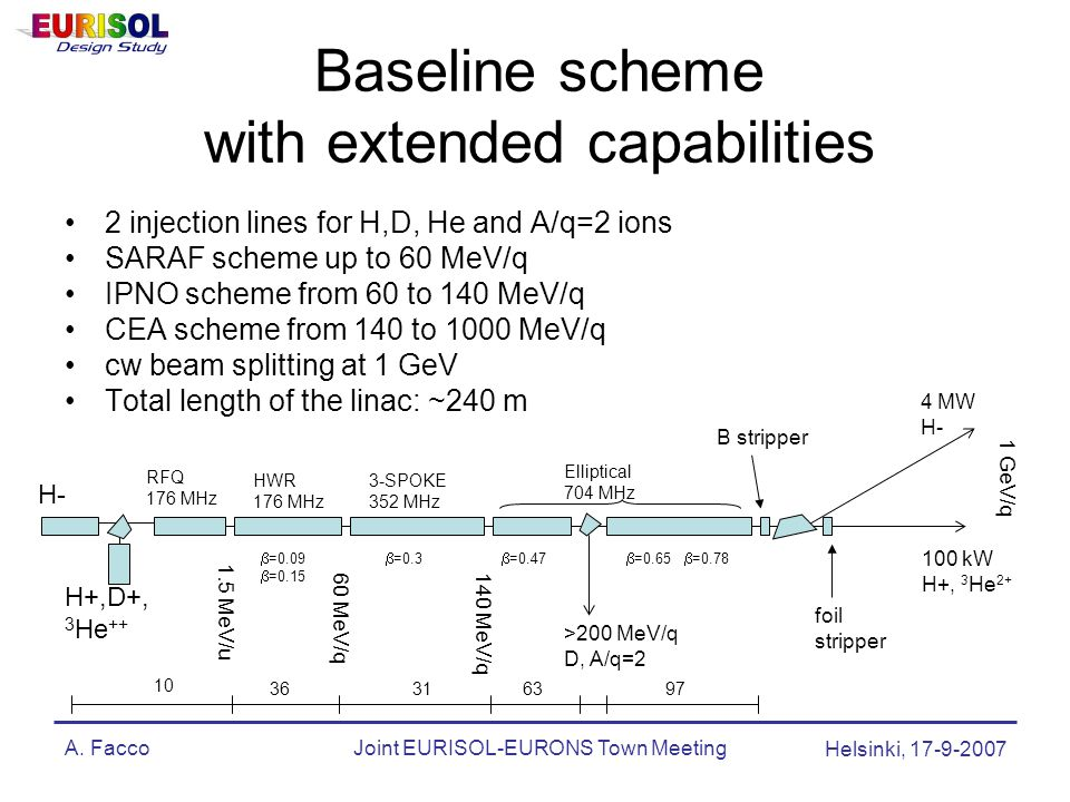 A. FaccoJoint EURISOL-EURONS Town Meeting Helsinki, 17-9-2007 Baseline scheme with extended capabilities 2 injection lines for H,D, He and A/q=2 ions