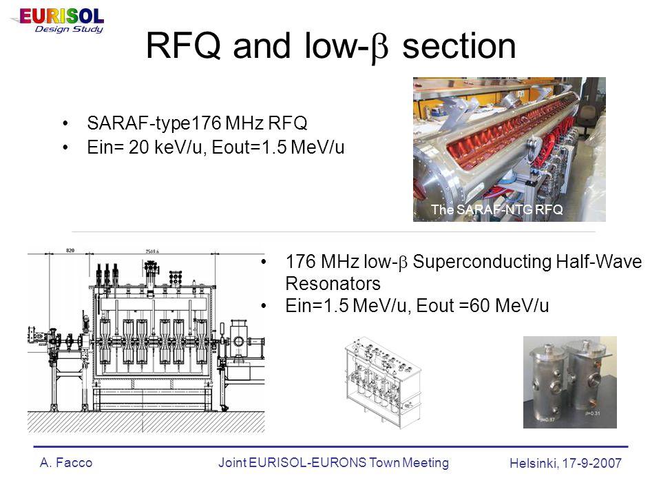 A. FaccoJoint EURISOL-EURONS Town Meeting Helsinki, 17-9-2007 RFQ and low-  section SARAF-type176 MHz RFQ Ein= 20 keV/u, Eout=1.5 MeV/u The SARAF-NTG