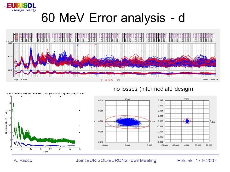 A. FaccoJoint EURISOL-EURONS Town Meeting Helsinki, 17-9-2007 60 MeV Error analysis - d no losses (intermediate design)