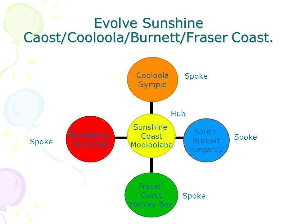 Evolve Sunshine Caost/Cooloola/Burnett/Fraser Coast. Spoke Hub