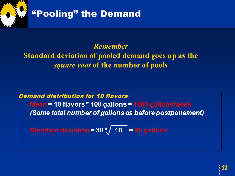 """22 """"Pooling"""" the Demand Demand distribution for 10 flavors Mean = 10 flavors * 100 gallons = 1000 gallons/week (Same total number of gallons as before"""