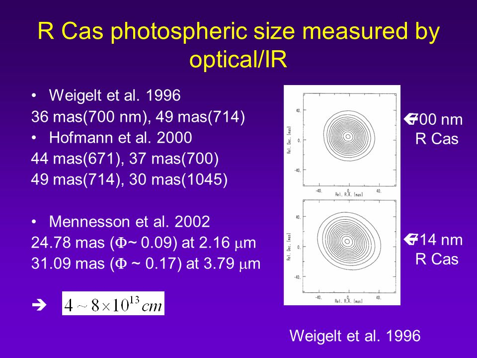 R Cas photospheric size measured by optical/IR Weigelt et al.