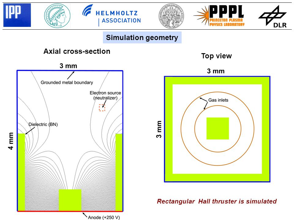 Simulation geometry Top view Axial cross-section Rectangular Hall thruster is simulated