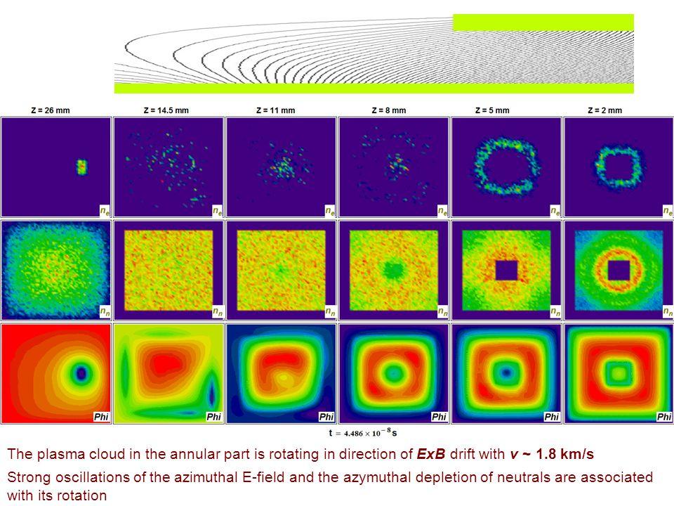 Rotating spoke in the CHT experiments Leland Ellison, Yevgeny Raitses and Nathaniel J.