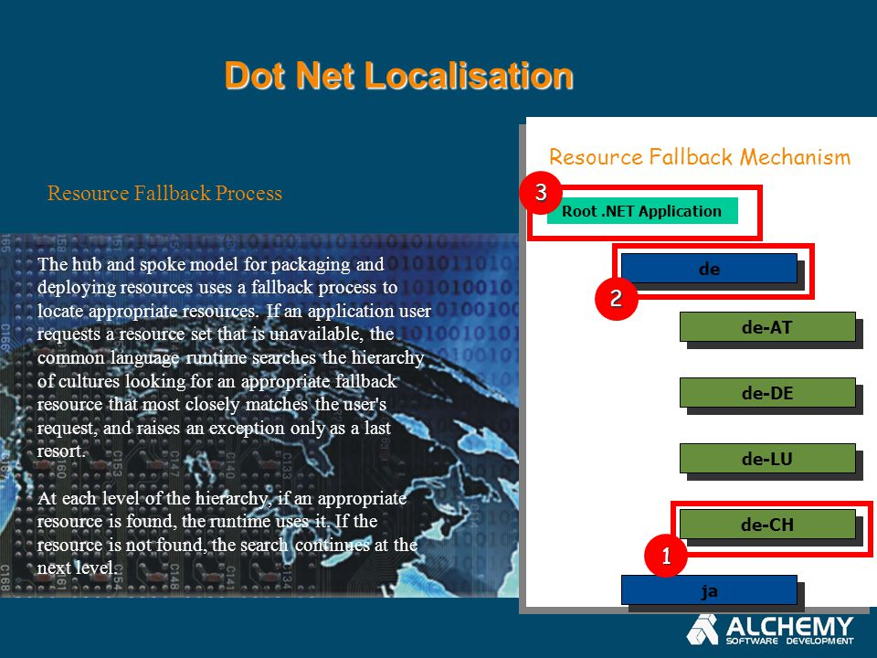 Dot Net Localisation Hub-spoke model You can incrementally add resources for new cultures after you have deployed an application.