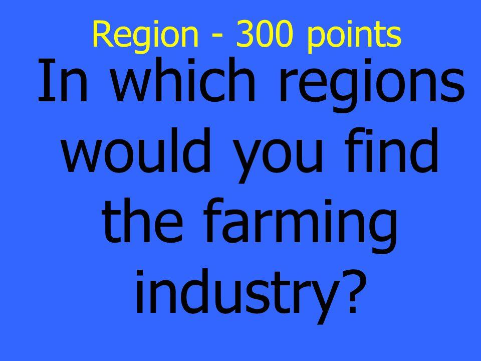 Patrick Henry Who Am I? Answer - 300 points