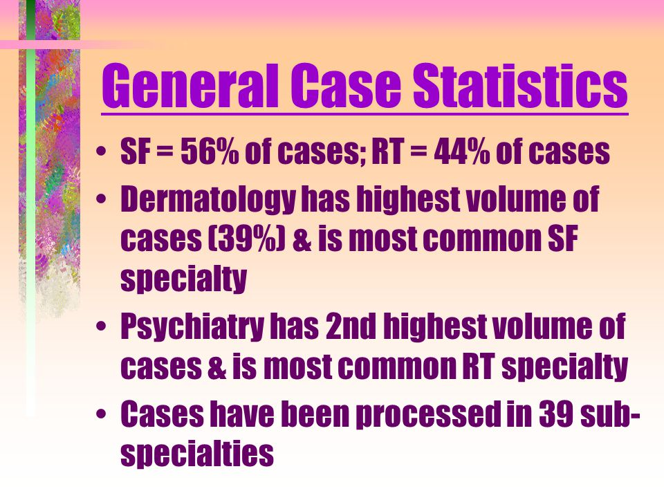General Case Statistics SF = 56% of cases; RT = 44% of cases Dermatology has highest volume of cases (39%) & is most common SF specialty Psychiatry has 2nd highest volume of cases & is most common RT specialty Cases have been processed in 39 sub- specialties