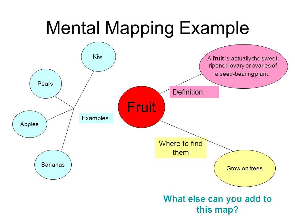 Mental Mapping- Thomas Jefferson Thomas Jefferson