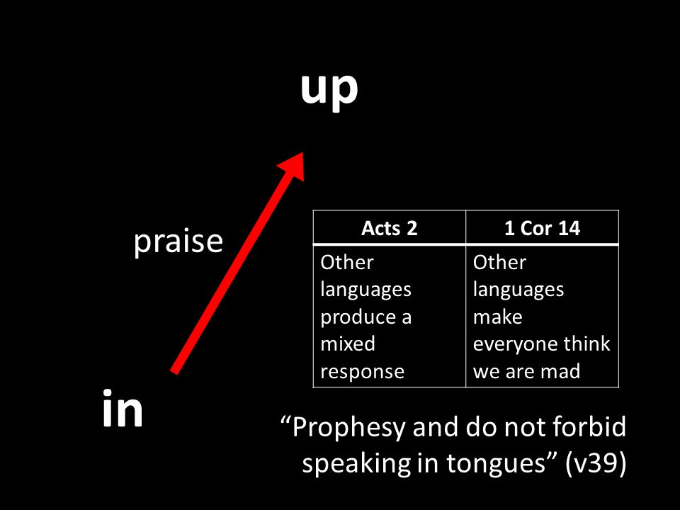 in up praise Acts 21 Cor 14 Spoke languages that were understood Expected that the languages will not be understood So… we pray for growth in the gift