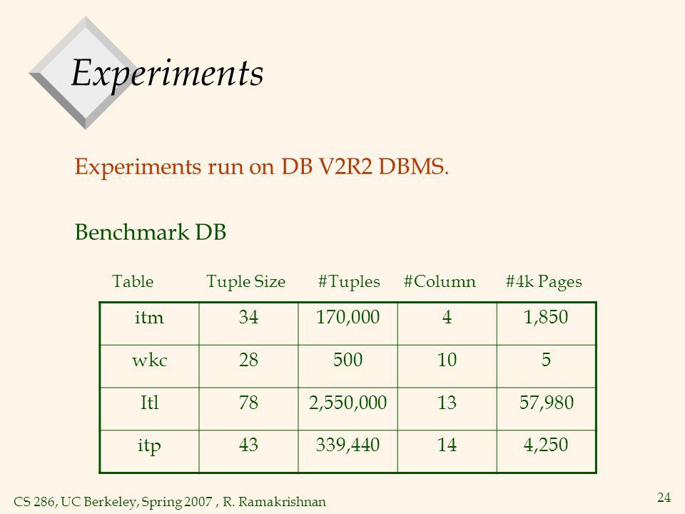 CS 286, UC Berkeley, Spring 2007, R. Ramakrishnan 24 Experiments Experiments run on DB V2R2 DBMS.