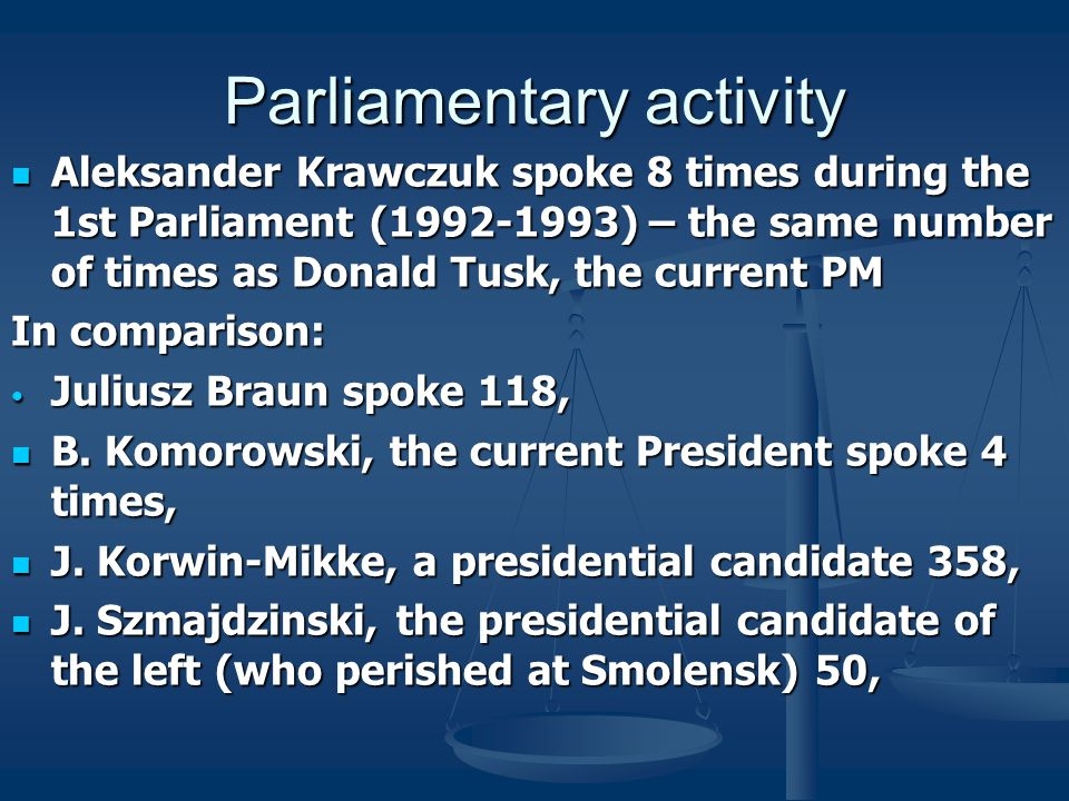 Parliamentary activity Aleksander Krawczuk spoke 8 times during the 1st Parliament (1992-1993) – the same number of times as Donald Tusk, the current PM Aleksander Krawczuk spoke 8 times during the 1st Parliament (1992-1993) – the same number of times as Donald Tusk, the current PM In comparison: Juliusz Braun spoke 118, Juliusz Braun spoke 118, B.