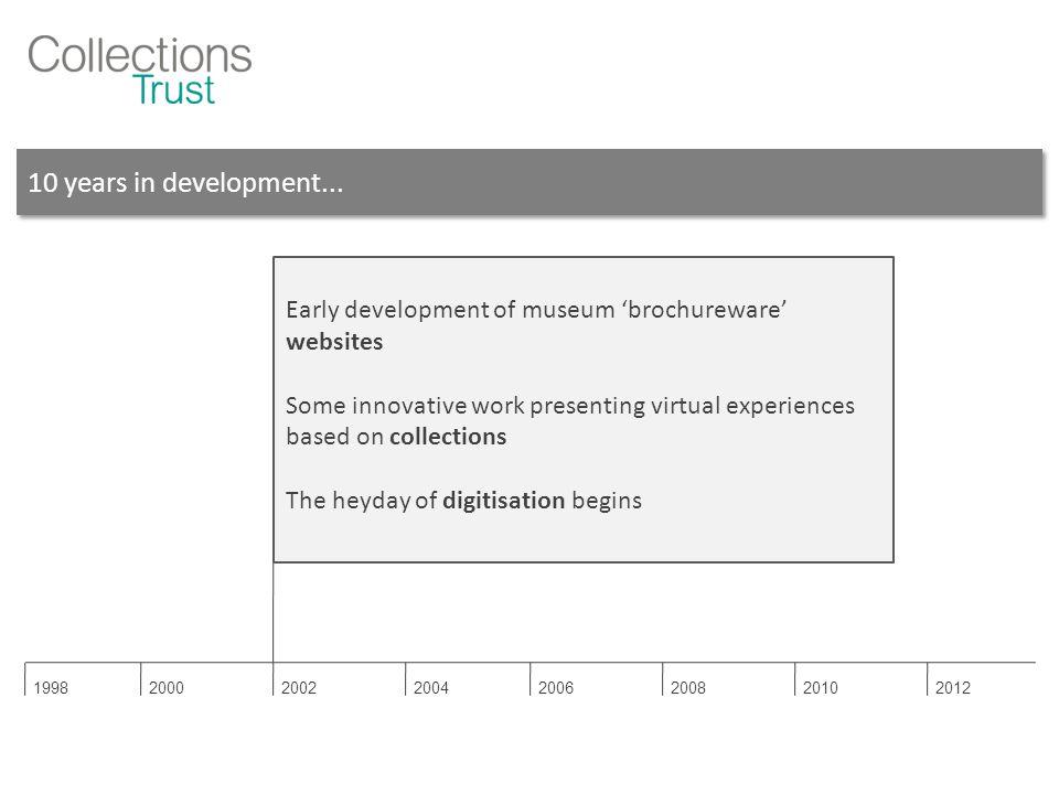 10 years in development... 19982000200220042006200820102012 Early development of museum 'brochureware' websites Some innovative work presenting virtua