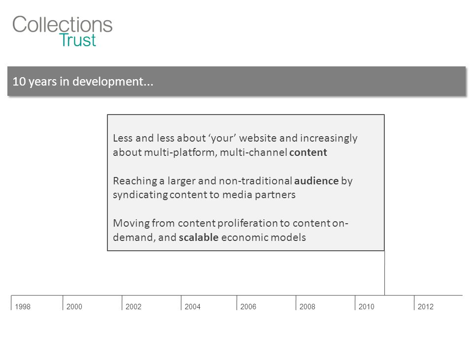 10 years in development... 19982000200220042006200820102012 Less and less about 'your' website and increasingly about multi-platform, multi-channel co