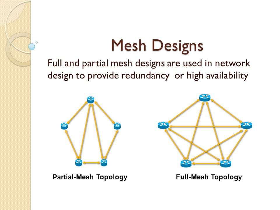 Mesh Designs Full and partial mesh designs are used in network design to provide redundancy or high availability Partial-Mesh TopologyFull-Mesh Topolo