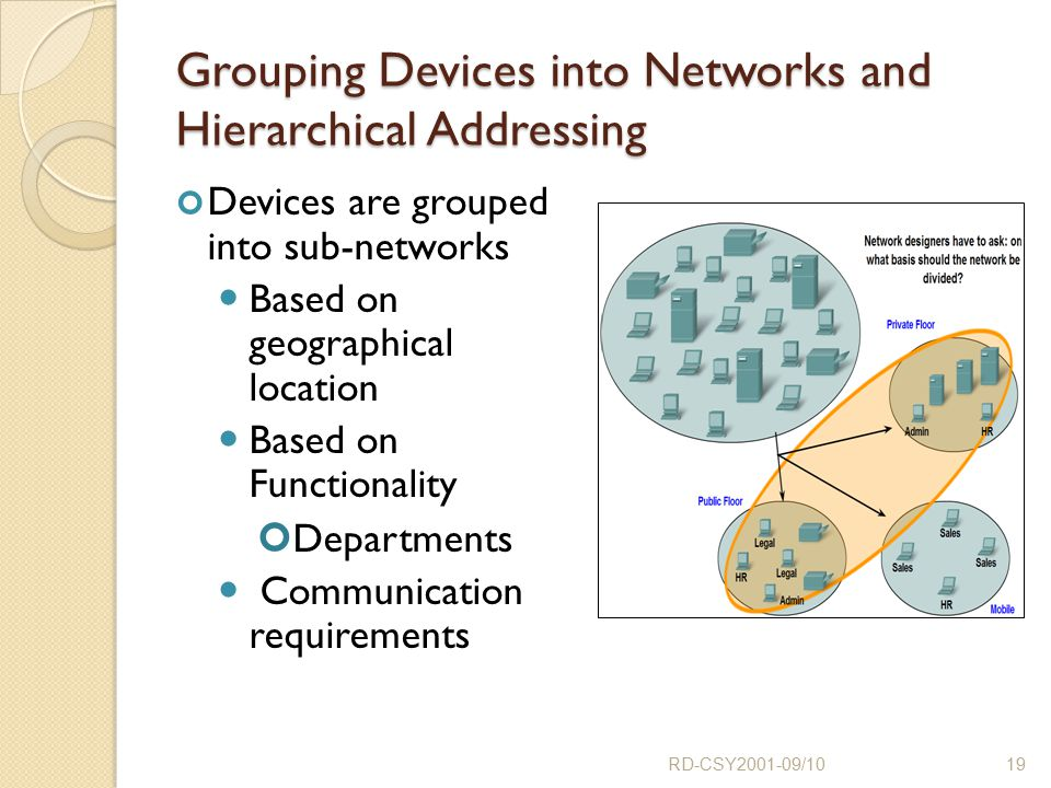 Grouping Devices into Networks and Hierarchical Addressing Devices are grouped into sub-networks Based on geographical location Based on Functionality