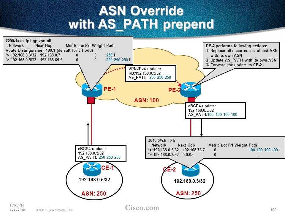 100 TOI-VPN eosborne © 2001, Cisco Systems, Inc. ASN Override with AS_PATH prepend PE-1 CE-1 192.168.0.5/32 PE-2 CE-2 VPN-IPv4 update: RD:192.168.0.5/