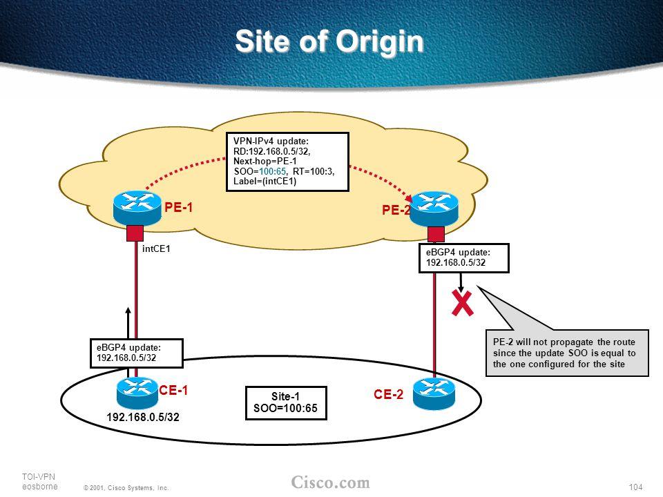 104 TOI-VPN eosborne © 2001, Cisco Systems, Inc. Site of Origin PE-1 CE-1 Site-1 SOO=100:65 192.168.0.5/32 PE-2 CE-2 eBGP4 update: 192.168.0.5/32 intC