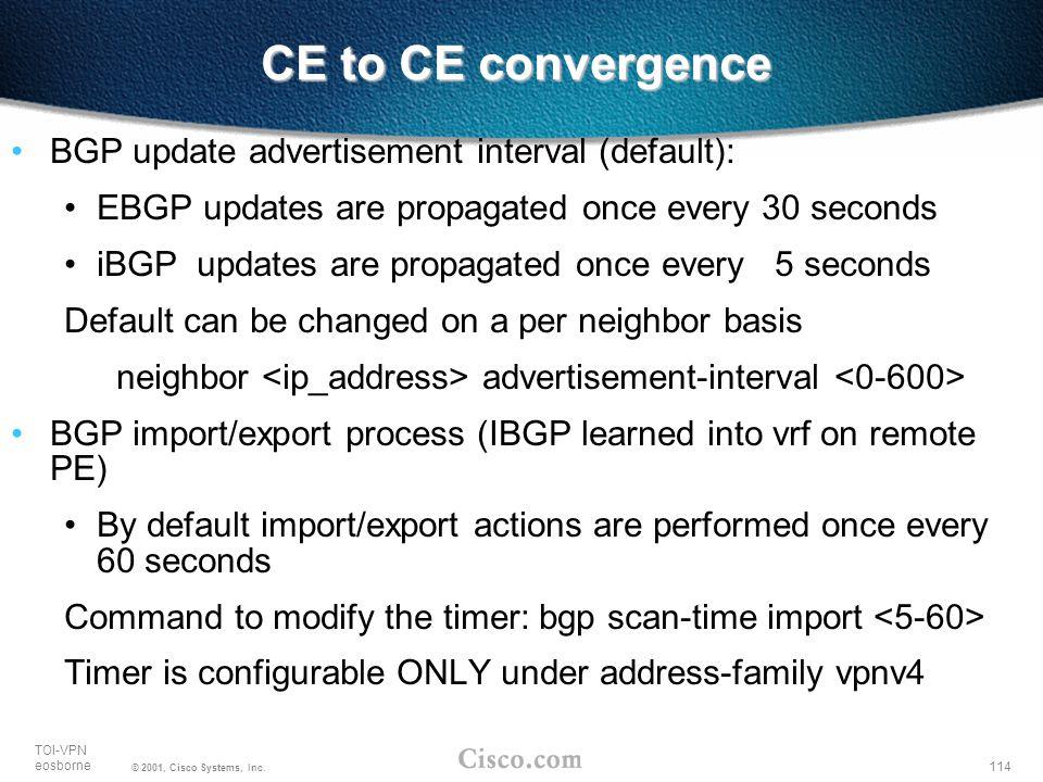 114 TOI-VPN eosborne © 2001, Cisco Systems, Inc. CE to CE convergence BGP update advertisement interval (default): EBGP updates are propagated once ev