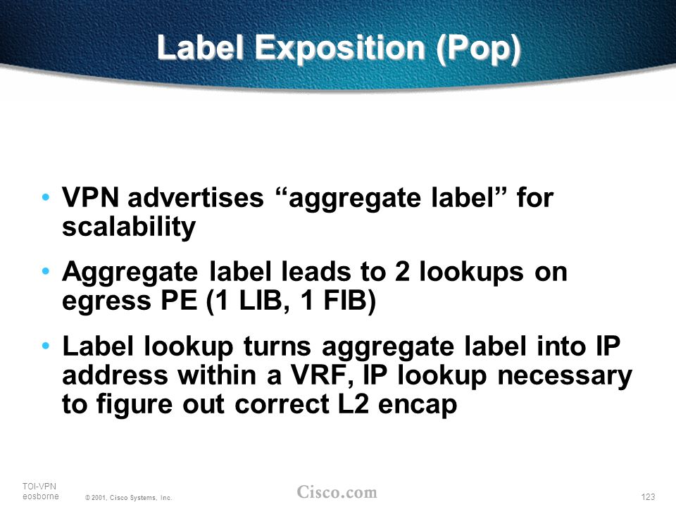 """123 TOI-VPN eosborne © 2001, Cisco Systems, Inc. Label Exposition (Pop) VPN advertises """"aggregate label"""" for scalability Aggregate label leads to 2 lo"""