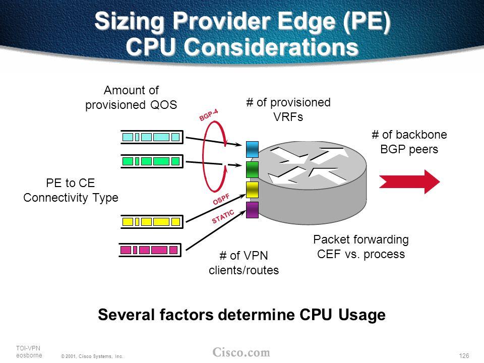 126 TOI-VPN eosborne © 2001, Cisco Systems, Inc. PE to CE Connectivity Type Sizing Provider Edge (PE) CPU Considerations STATIC OSPF BGP-4 # of provis