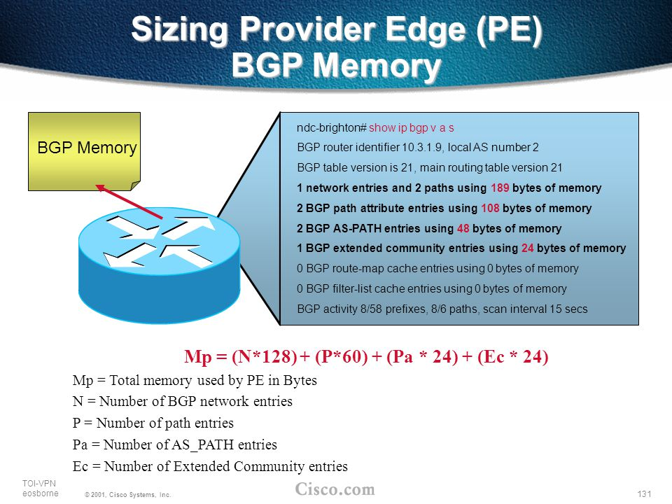 131 TOI-VPN eosborne © 2001, Cisco Systems, Inc. Sizing Provider Edge (PE) BGP Memory BGP Memory ndc-brighton# show ip bgp v a s BGP router identifier