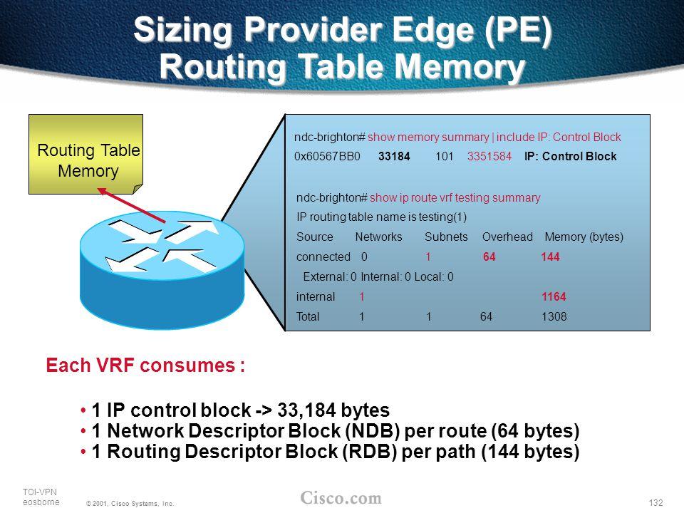 132 TOI-VPN eosborne © 2001, Cisco Systems, Inc. Sizing Provider Edge (PE) Routing Table Memory Routing Table Memory ndc-brighton# show memory summary