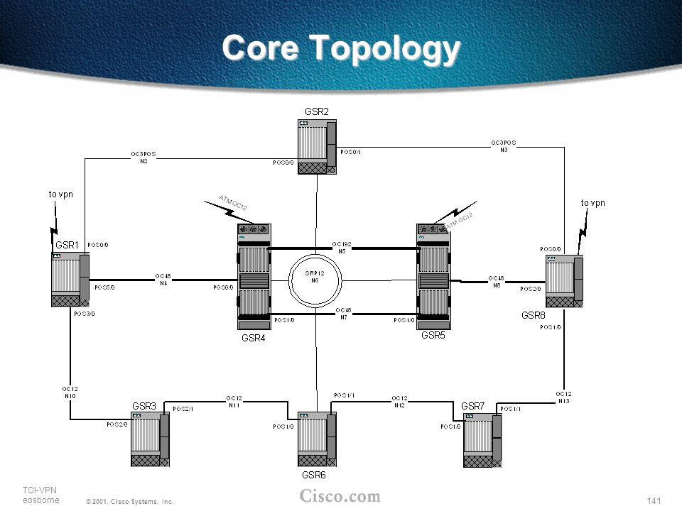 141 TOI-VPN eosborne © 2001, Cisco Systems, Inc. Core Topology