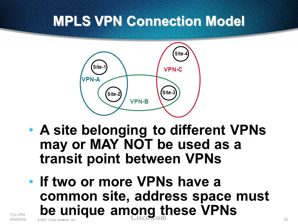 16 TOI-VPN eosborne © 2001, Cisco Systems, Inc. MPLS VPN Connection Model A site belonging to different VPNs may or MAY NOT be used as a transit point