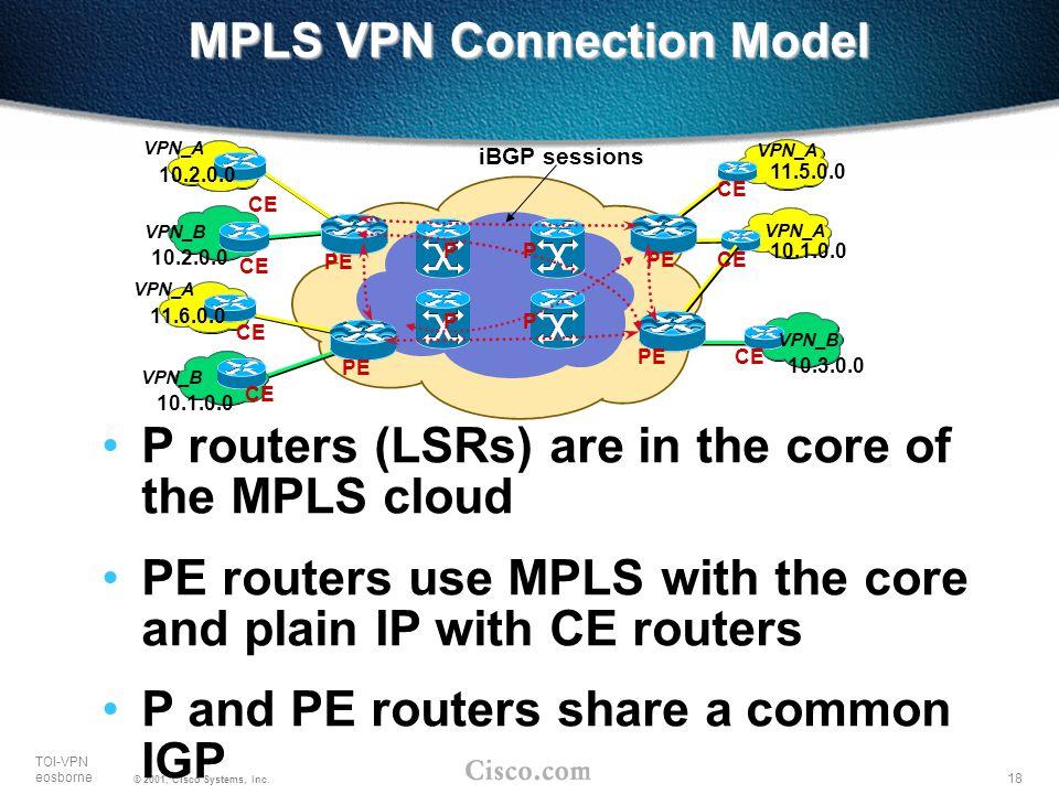 18 TOI-VPN eosborne © 2001, Cisco Systems, Inc. MPLS VPN Connection Model VPN_A VPN_B 10.3.0.0 10.1.0.0 11.5.0.0 PP PP PE CE VPN_A VPN_B 10.1.0.0 10.2