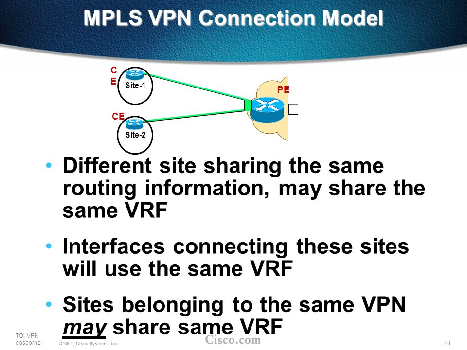 21 TOI-VPN eosborne © 2001, Cisco Systems, Inc. MPLS VPN Connection Model Different site sharing the same routing information, may share the same VRF