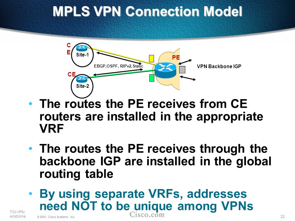 22 TOI-VPN eosborne © 2001, Cisco Systems, Inc. MPLS VPN Connection Model The routes the PE receives from CE routers are installed in the appropriate