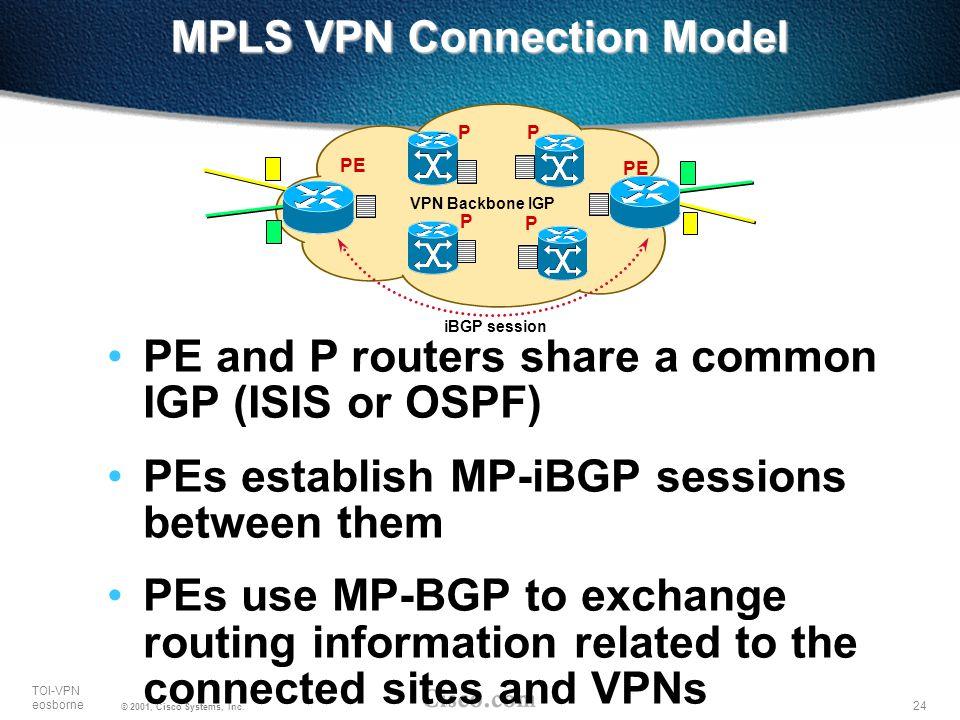 24 TOI-VPN eosborne © 2001, Cisco Systems, Inc. MPLS VPN Connection Model PE VPN Backbone IGP iBGP session PE P P P P PE and P routers share a common