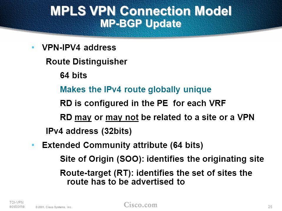 25 TOI-VPN eosborne © 2001, Cisco Systems, Inc. MPLS VPN Connection Model MP-BGP Update VPN-IPV4 address Route Distinguisher 64 bits Makes the IPv4 ro