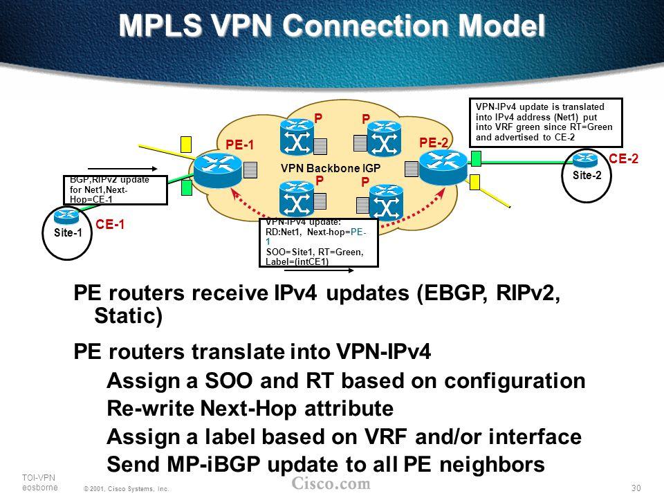 30 TOI-VPN eosborne © 2001, Cisco Systems, Inc. MPLS VPN Connection Model PE-1 VPN Backbone IGP PE-2 P P P P PE routers receive IPv4 updates (EBGP, RI