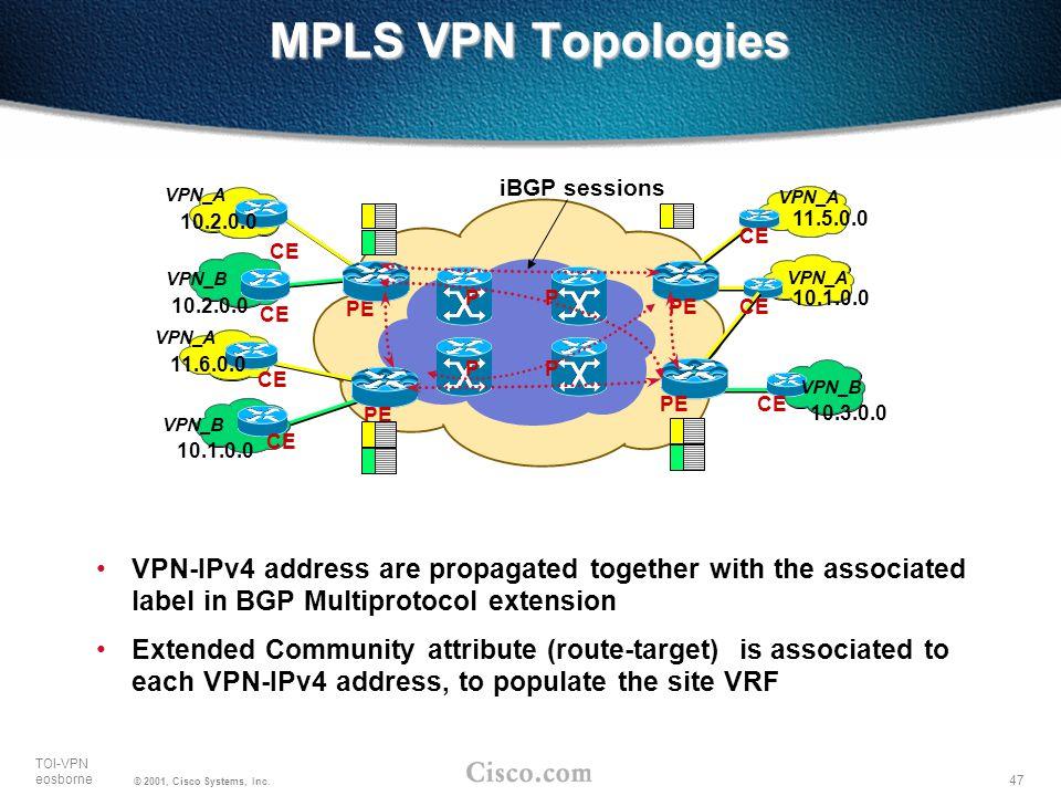 47 TOI-VPN eosborne © 2001, Cisco Systems, Inc. MPLS VPN Topologies VPN_A VPN_B 10.3.0.0 10.1.0.0 11.5.0.0 PP PP PE CE VPN_A VPN_B 10.1.0.0 10.2.0.0 1
