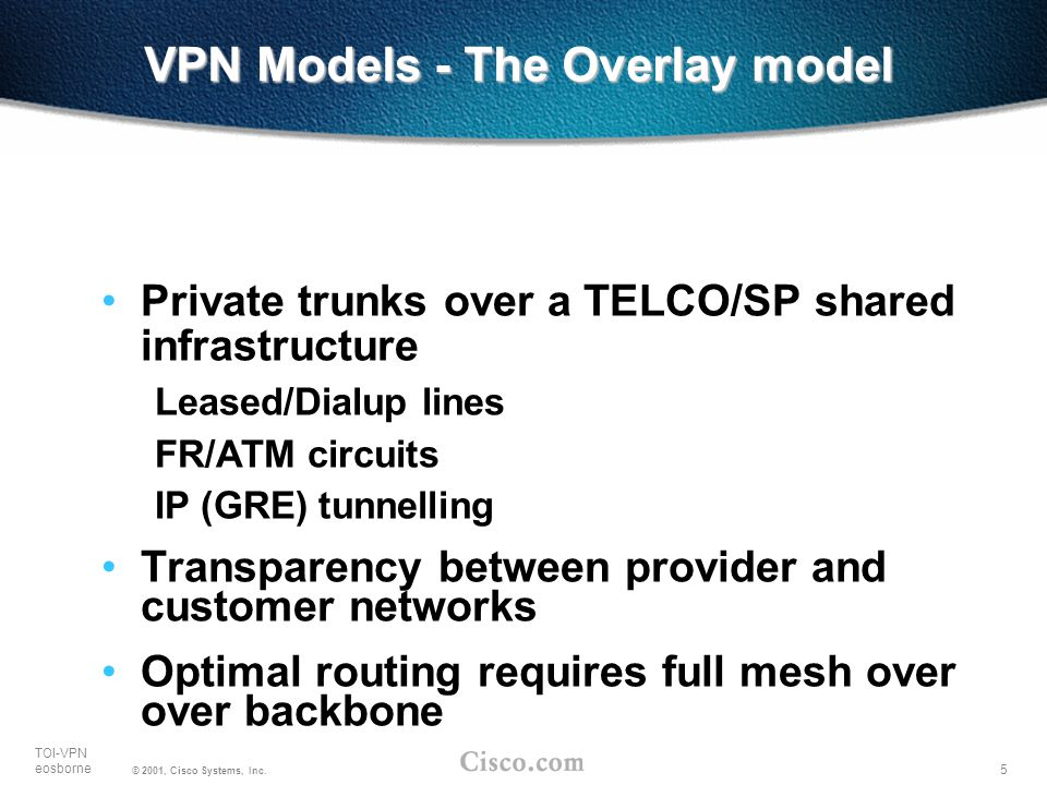 5 TOI-VPN eosborne © 2001, Cisco Systems, Inc. VPN Models - The Overlay model Private trunks over a TELCO/SP shared infrastructure Leased/Dialup lines