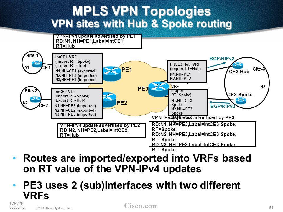 51 TOI-VPN eosborne © 2001, Cisco Systems, Inc. MPLS VPN Topologies VPN sites with Hub & Spoke routing PE2 PE1 PE3 Site-1 N1 N3 VPN-IPv4 updates adver