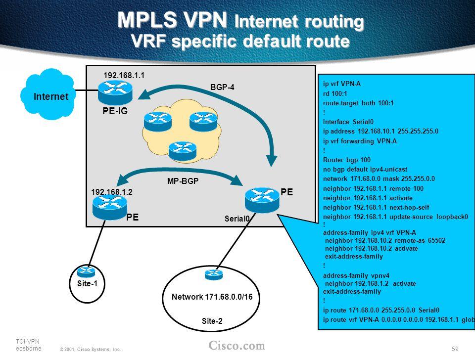 59 TOI-VPN eosborne © 2001, Cisco Systems, Inc. MPLS VPN Internet routing VRF specific default route PE Internet Site-1 PE-IG Site-2 Network 171.68.0.